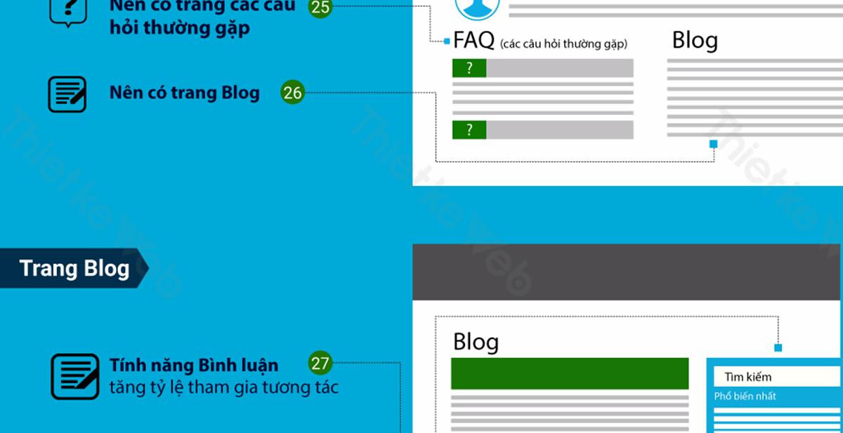 55 đặc điểm quan trọng mà mọi website doanh nghiệp cần phải có