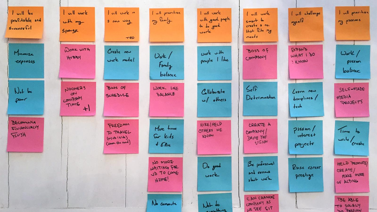 Tư tưởng lớn gặp nhau. Biểu đồ tương đồng nhóm có thể giúp bạn và gia đình, hoặc bạn và đối tác kinh doanh điều chỉnh các vấn đề ưu tiên. Vợ và tôi đã thực hiện điều này từ khi bắt đầu công việc kinh doanh để đảm bảo rằng chúng tôi luôn đồng điệu trong suy nghĩ. Và chúng tôi xem xét lại thường xuyên, để đo xem liệu chúng tôi có đang chung mục tiêu hay không.